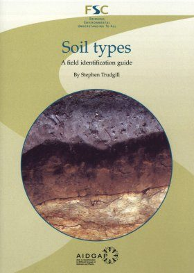 Soil Types: A Field Identification Guide