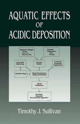 Aquatic Effects of Acid Deposition