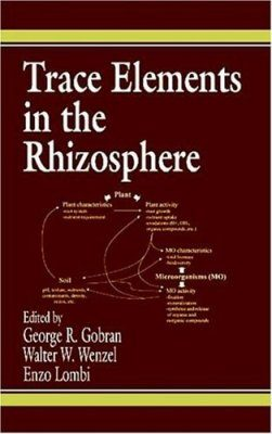 Trace Elements in the Rhizosphere