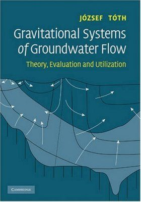 Gravitational Systems of Groundwater Flow