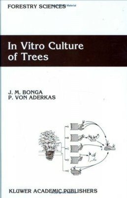 In Vitro Culture of Trees