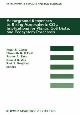 Belowground Responses to Rising Atmospheric CO₂