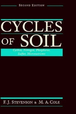Cycles of Soil