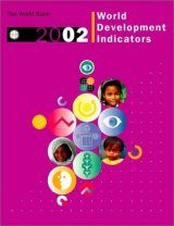 World Development Indicators 2002