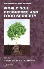World Soil Resources and Food Security