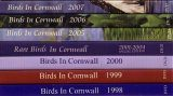 Birds in Cornwall 1998-2007 (All Regions) (8DVD)