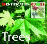 Trees: Identification Guide