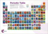 The Royal Society of Chemistry Periodic Table Wallchart
