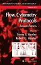 Flow Cytometry Protocols