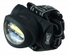 Clulite Mini COB LED Headlight