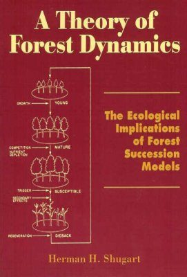 A Theory of Forest Dynamics