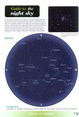 Guide to the Night Sky