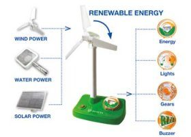 Renewable Energy Kit