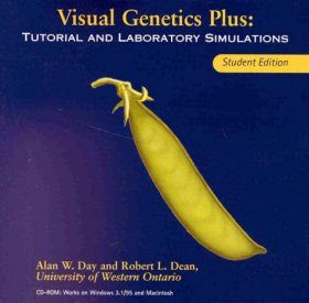 Visual Genetics Plus