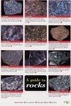 A Guide to Rocks