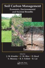 Soil Carbon Management