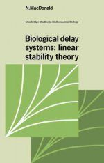 Biological Delay Systems Image