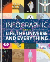 Infographic Guide to Life, Universe and Everything Image