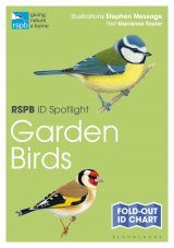 RSPB ID Spotlight: Garden Birds