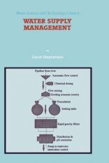 Water Supply Management Image