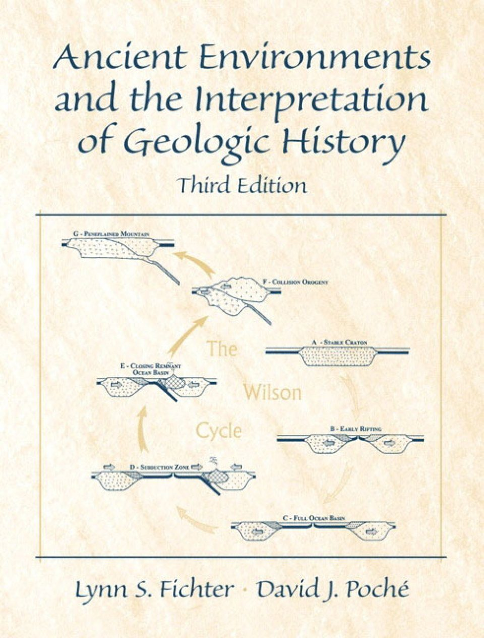 Ancient Environments and the Interpretation of Geological History