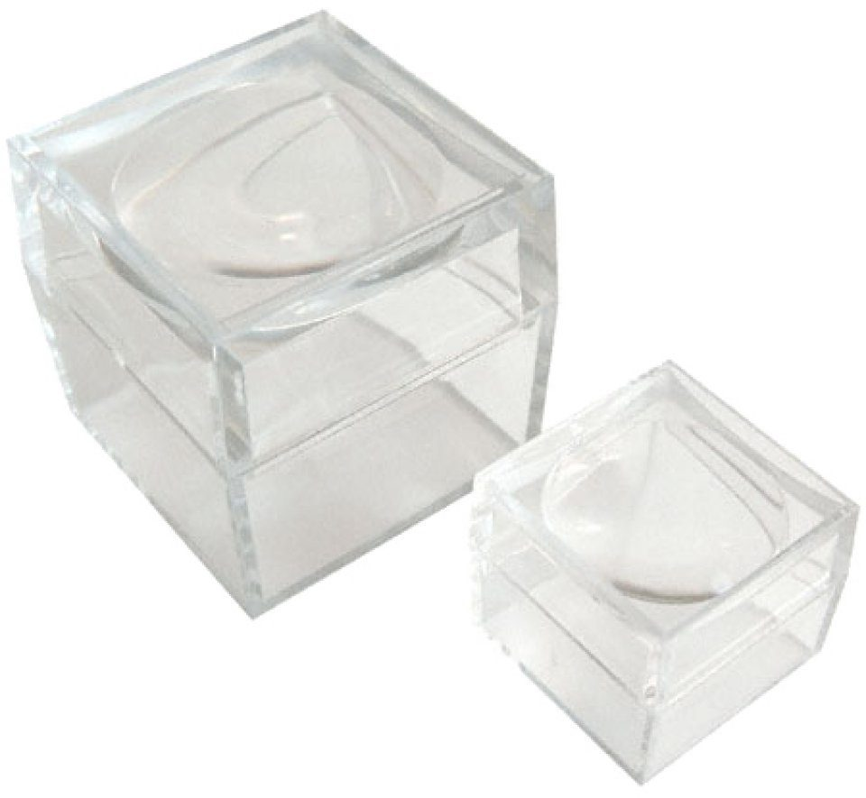 Magnification Box