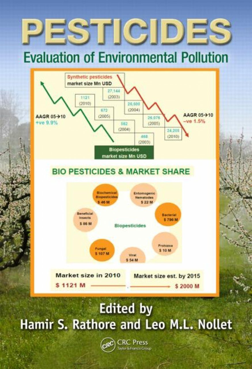 Pesticides: Evaluation of Environmental Pollution