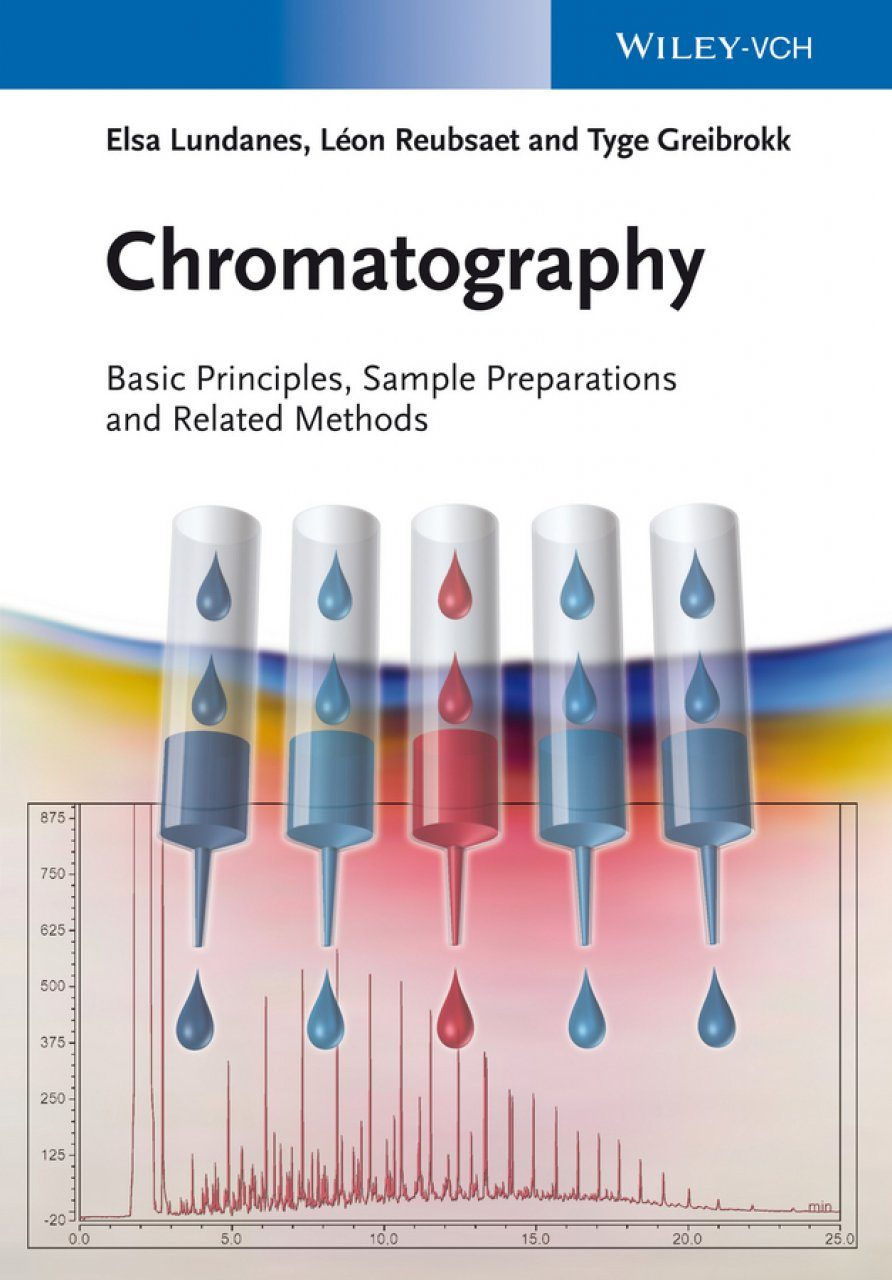 Chromatography: Basic Principles, Sample Preparations and Related Methods